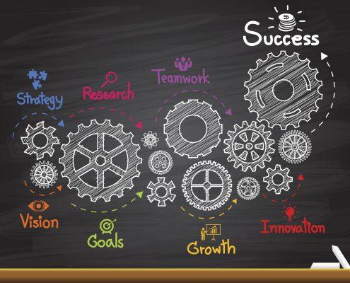How We Help You Plan For Success - JJ Miller LLC