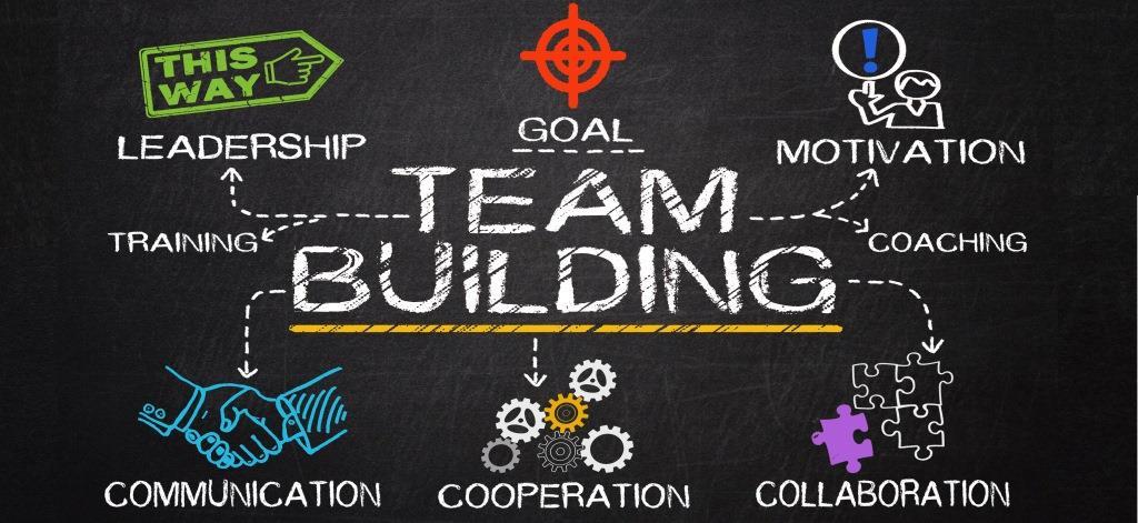 Sustain Strategic Innovation & Employee Development - JJ Miller LLC
